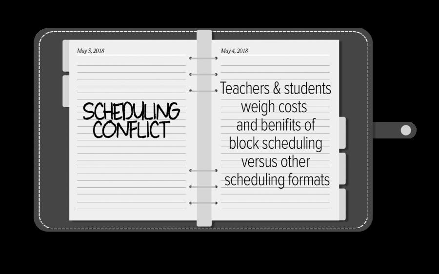 Scheduling+Conflict