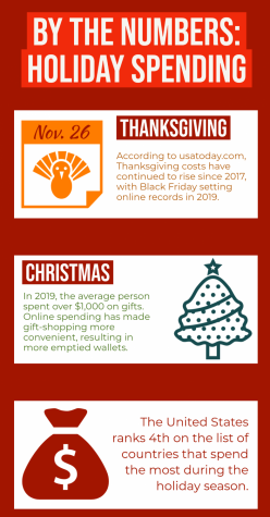 Curb your enthusiasm: Think before you spend too much this holiday season