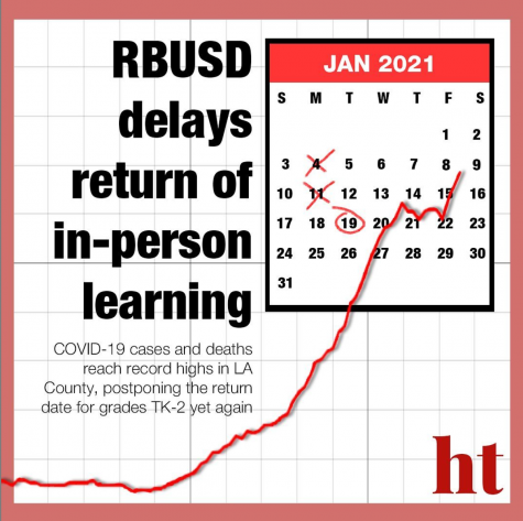 RUHS delays return of in-person learning